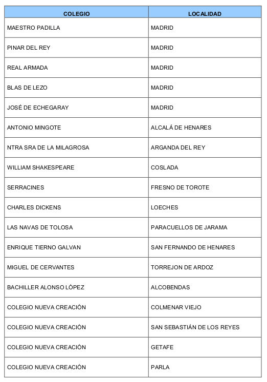 Nuevos Colegios Bilingües de la Comunidad de Madrid. Curso 2015-16