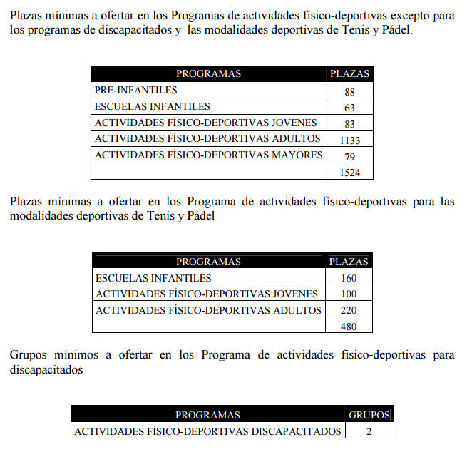 Polideportivo Peñagrande: Actividades Tenis-Pádel