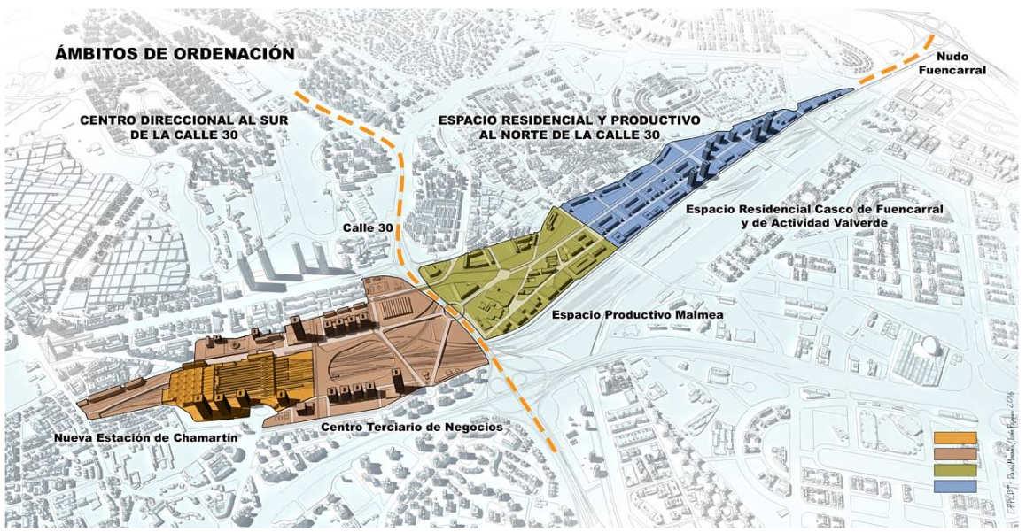 Ordenación Madrid, Puerta Norte